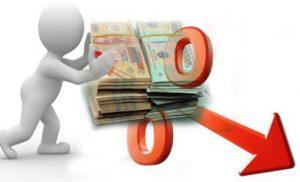 lãi suất ưu đãi, siết tín dụng bất động sản