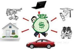 tín dụng tiêu dùng